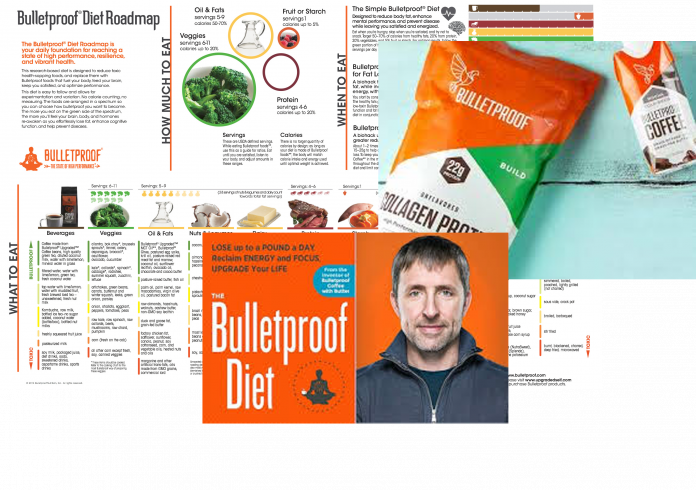 BulletProof_Diet_HR