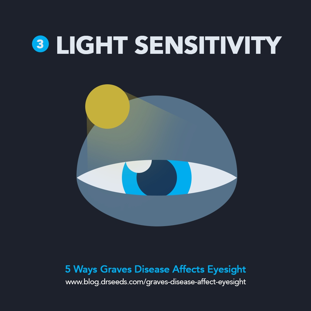 light sensitivity | 5 Ways Graves Disease Affect Your Eyesight [INFOGRAPHIC]